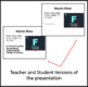 The Periodic Table - Chemistry PowerPoint Lesson & Student Notes Package