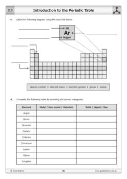 Periodic Table Activity Lab Fresh Periodic Table Worksheets ...