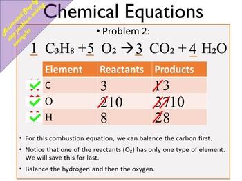 Chemistry for All survey of slides