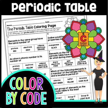 Periodic table coloring pages teaching resources teachers pay teachers quiz the periodic table science color by number quiz urtaz Choice Image