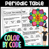 The Periodic Table Science Color By Number or Quiz #1