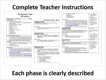 The Periodic Table - Complete 5E Lesson Bundle