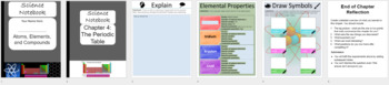 The Periodic Table - Digital Interactive Notebook Pages