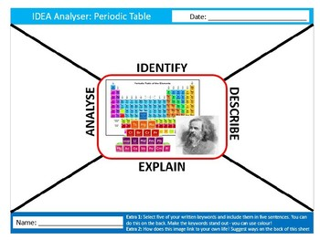 The periodic table idea analyser science starter keywords activity the periodic table idea analyser science starter keywords activity homework urtaz Images