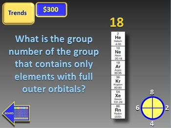 Periodic table jeopardy powerpoint game editable by tangstar science periodic table jeopardy powerpoint game editable urtaz Choice Image