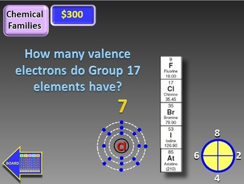 Periodic table jeopardy powerpoint game editable by tangstar science periodic table jeopardy powerpoint game editable urtaz Gallery