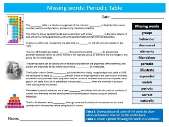 The Periodic Table Missing Words Cloze Science Starter Keywords Homework