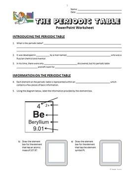 Periodic Table - PowerPoint Worksheet {Editable} by Tangstar Science