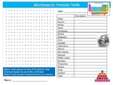 The Periodic Table Wordsearch Science Starter Keywords Activity Homework