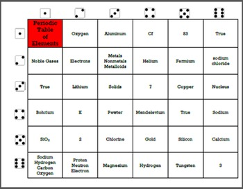 The Periodic Table of Elements: Science Shake Trivia Game or Time Filler