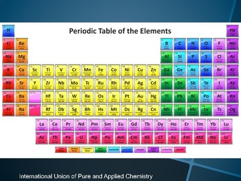 The Periodic Table of Elements and Electron Configuration