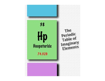 The Periodic Table of Imaginary Elements