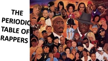 The Periodic Table of Rappers