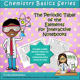 The Periodic Table of the Elements for Interactive Notebooks