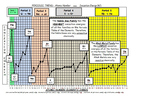The Periodic Trends of Ionization Energy