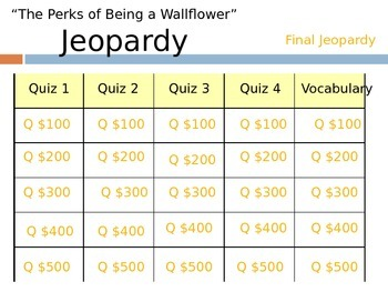 The Perks of Being a Wallflower Jeopardy
