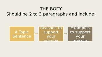 The Persuasive (or argumentative) Essay Part 3: Body and Conclusion