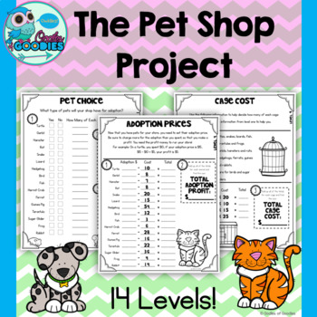 The Pet Shop Math Project