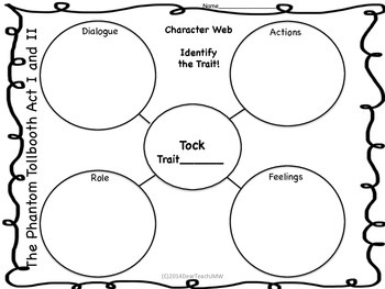 The Phantom Tollbooth Character Web Trait Sheets