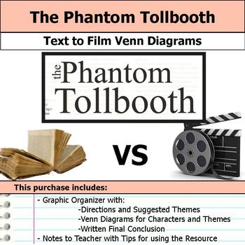 The Phantom Tollbooth - Text to Film Venn Diagram & Written Conclusion