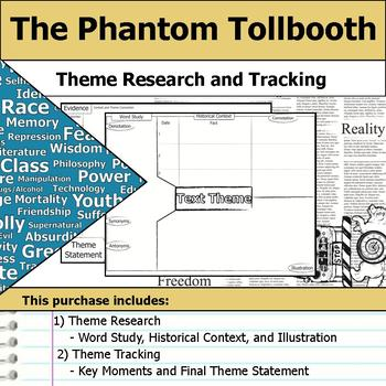 The Phantom Tollbooth - Theme Tracking Notes - Etymology & Context Research