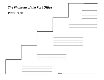 The Phantom of the Post Office Plot Graph - Kate Klise (43 Old Cemetery Road #4)