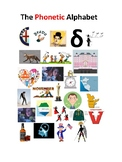 The Phonetic Alphabet' - Reference Booklet