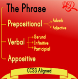 ⭐Phrases ❘ Verbal Phrase ❘ Appositive Phrase ❘ Preposition