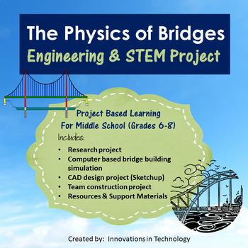 The Physics of Bridges