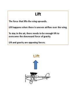 The Physics of Flight - Teaching and Learning STEM activity pack