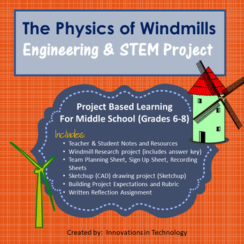The Physics of Windmills