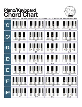 The Piano Chord Fun Book | Chords and Accompanying (Digital Print)
