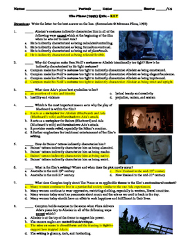 The Piano Film (1993) 15-Question Multiple Choice Quiz