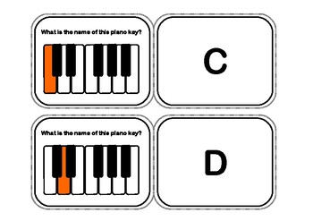 image regarding Piano Flash Cards Printable called The Piano Keys Flash Playing cards or Turn Memory Sport - White and