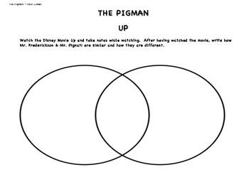 The Pigman - Paul Zindel - Dual Entry Journal