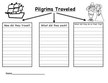 The Pilgrims Traveled