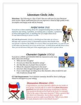 The Pinballs Literature Circle Activities Common Core Standards