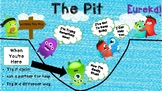 Growth Mindset- The Learning Pit