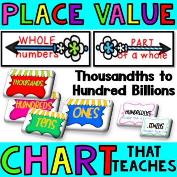 Place Value Chart Teaching Resources Teachers Pay Teachers
