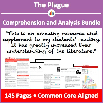 The Plague – Comprehension and Analysis Bundle
