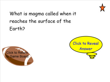 The Planet Rock Review Game