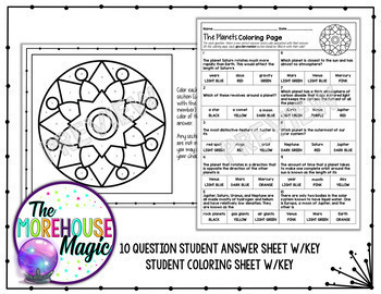 The Planets Coloring Page
