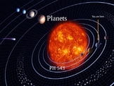 The Planets! PowerPoint Presentation