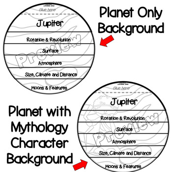 The Planets Staggered Books (Science)