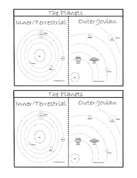 The Planets...Physical Locations of... (Inner/Terrestrial vs. Outer/Jovian)