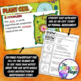 THE PLANT CELL SCIENCE DOODLE NOTES, INTERACTIVE NOTEBOOK, MINI ANCHOR CHART