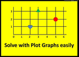 The Plot Graph Song