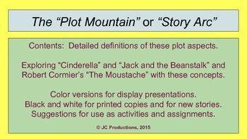 The Plot Mountain or Story Arc with Cinderella, Jack and the Beanstalk