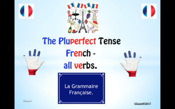 The Pluperfect Tense in French - A Complete Guide