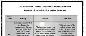 The Poisoner's Handbook By Deborah Blum: A 10 Day Literature Unit